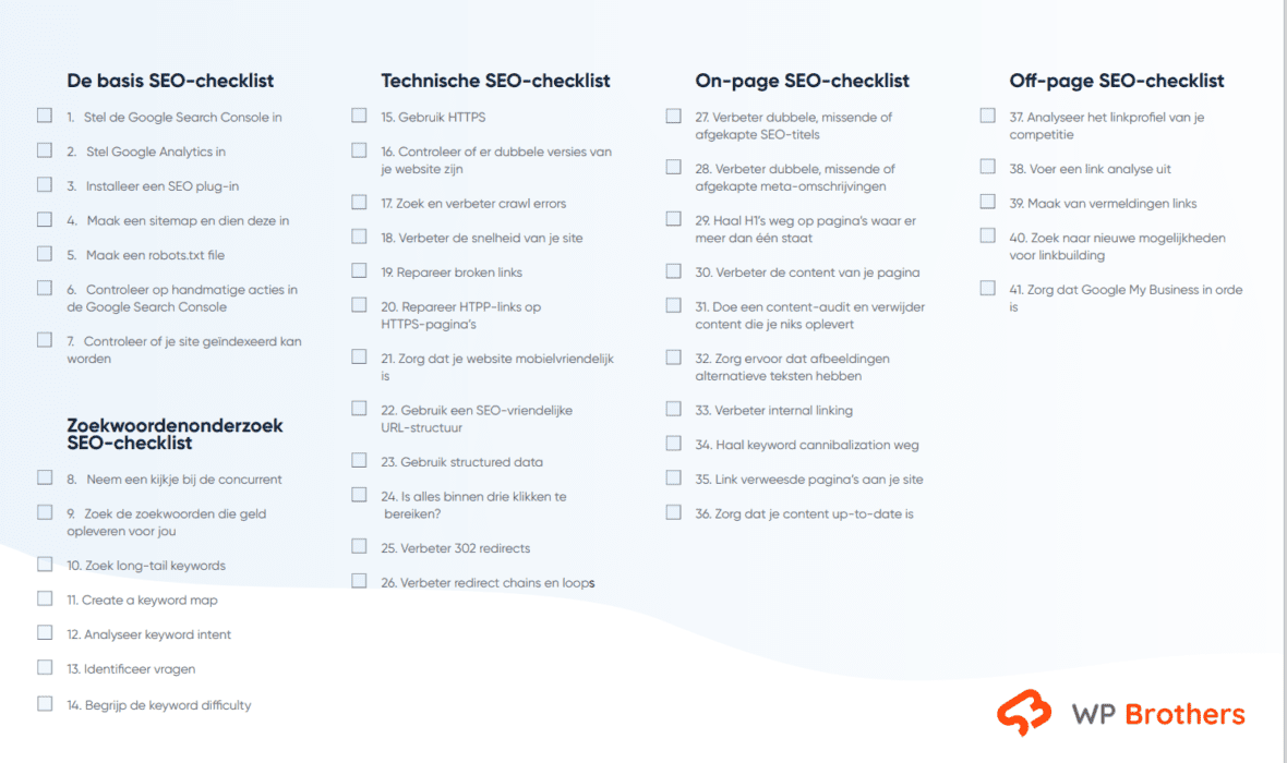 WordPress seo checklist- wp brothers